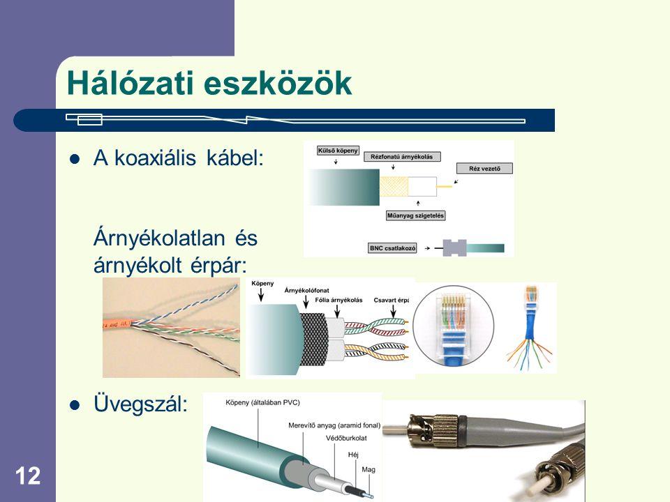 12 Hálózati eszközök A koaxiális kábel: Árnyékolatlan és árnyékolt érpár: Üvegszál: