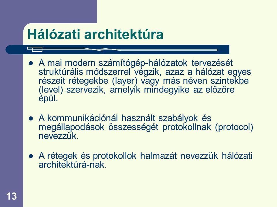 13 Hálózati architektúra A mai modern számítógép-hálózatok tervezését struktúrális módszerrel végzik, azaz a hálózat egyes részeit rétegekbe (layer) v
