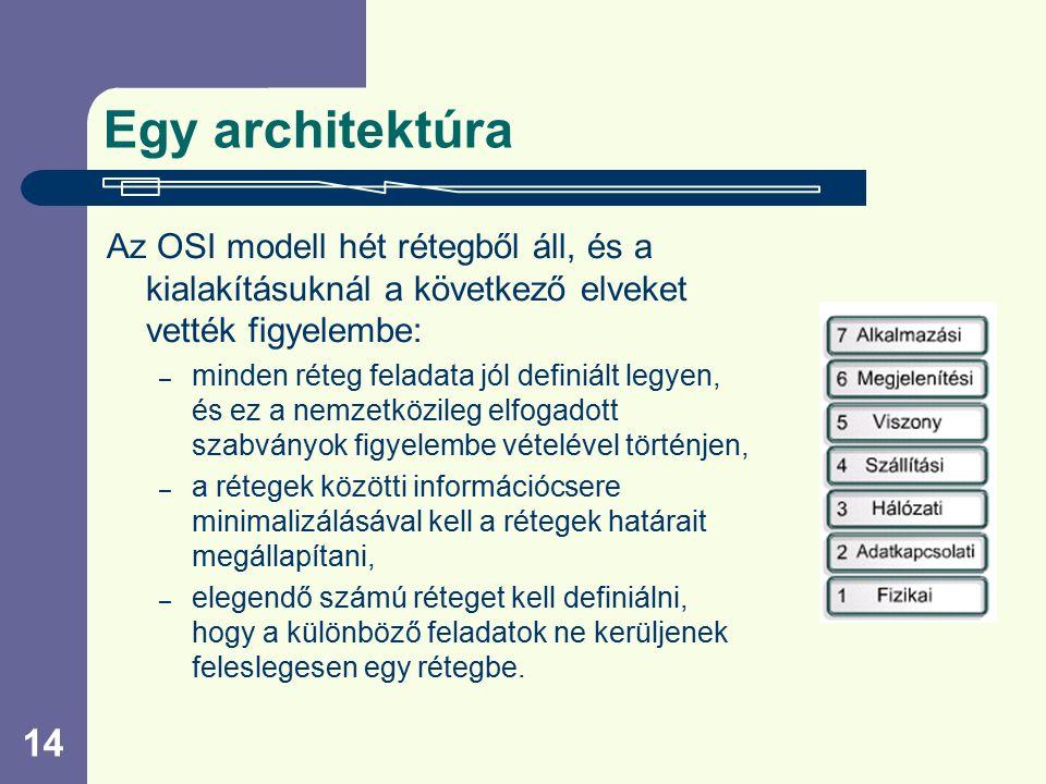 14 Egy architektúra Az OSI modell hét rétegből áll, és a kialakításuknál a következő elveket vették figyelembe: – minden réteg feladata jól definiált legyen, és ez a nemzetközileg elfogadott szabványok figyelembe vételével történjen, – a rétegek közötti információcsere minimalizálásával kell a rétegek határait megállapítani, – elegendő számú réteget kell definiálni, hogy a különböző feladatok ne kerüljenek feleslegesen egy rétegbe.