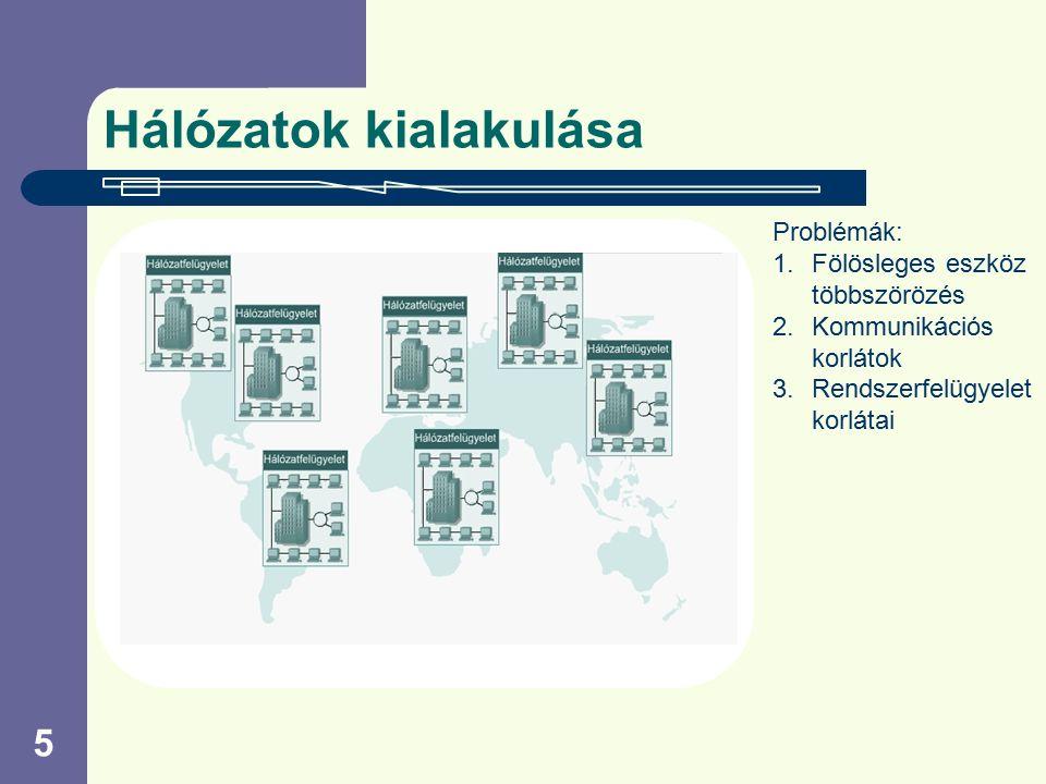 5 Hálózatok kialakulása Problémák: 1.Fölösleges eszköz többszörözés 2.Kommunikációs korlátok 3.Rendszerfelügyelet korlátai