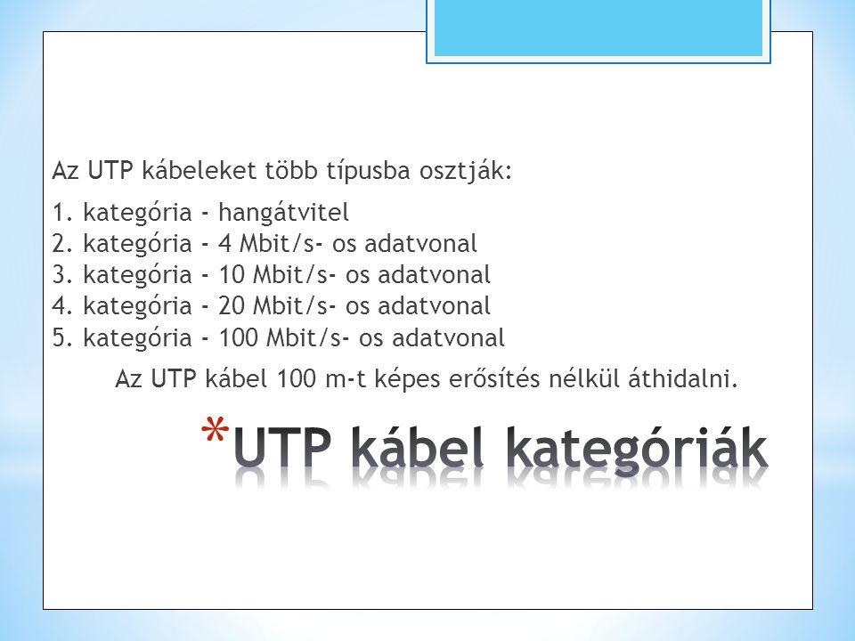 Az UTP kábeleket több típusba osztják: 1. kategória - hangátvitel 2. kategória - 4 Mbit/s- os adatvonal 3. kategória - 10 Mbit/s- os adatvonal 4. kate
