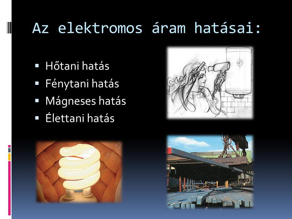 Az elektromos áram hatásai:  Hőtani hatás  Fénytani hatás  Mágneses hatás  Élettani hatás