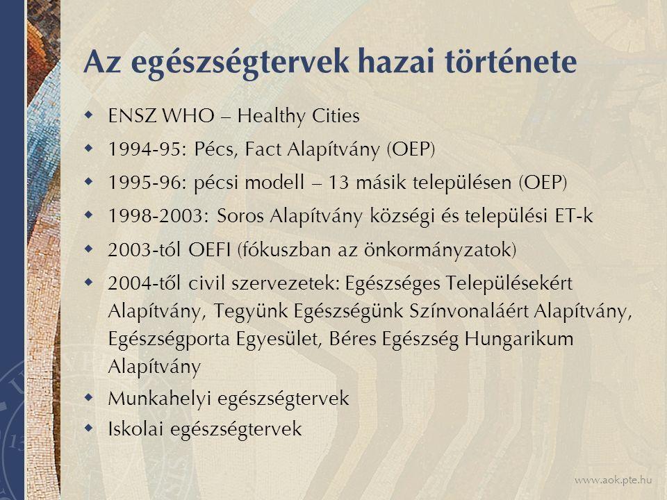 www.aok.pte.hu Az egészségtervek hazai története  ENSZ WHO – Healthy Cities  1994-95: Pécs, Fact Alapítvány (OEP)  1995-96: pécsi modell – 13 másik településen (OEP)  1998-2003: Soros Alapítvány községi és települési ET-k  2003-tól OEFI (fókuszban az önkormányzatok)  2004-től civil szervezetek: Egészséges Településekért Alapítvány, Tegyünk Egészségünk Színvonaláért Alapítvány, Egészségporta Egyesület, Béres Egészség Hungarikum Alapítvány  Munkahelyi egészségtervek  Iskolai egészségtervek