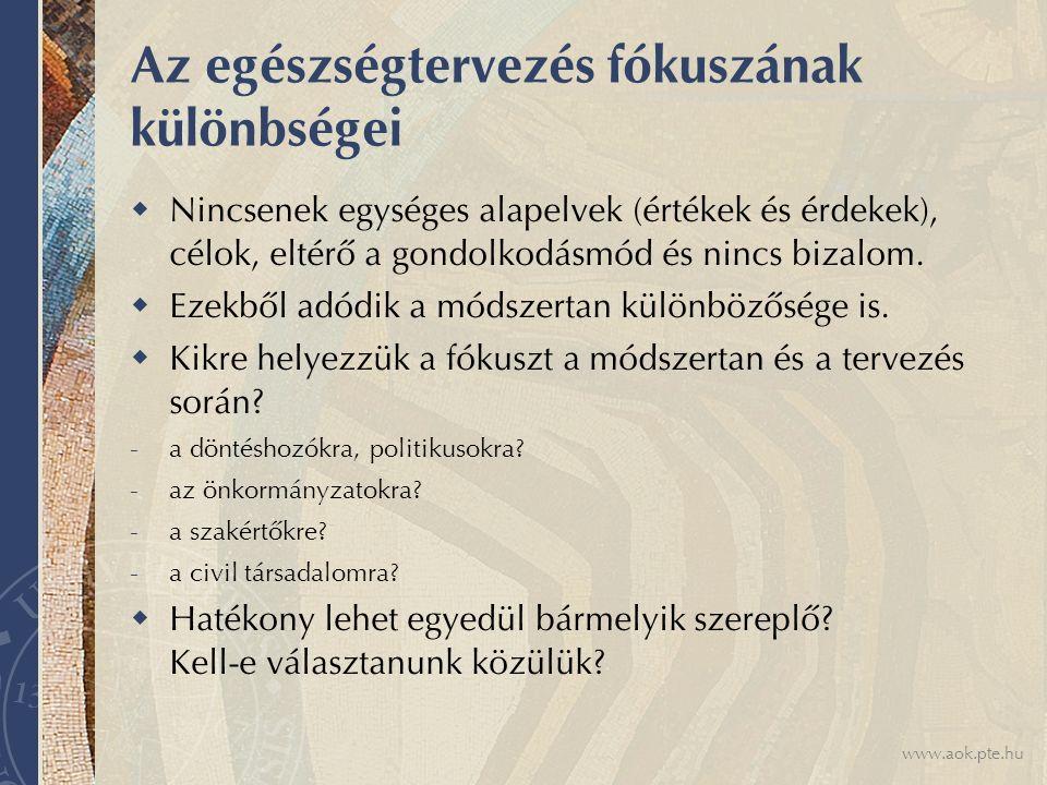 www.aok.pte.hu Az egészségtervezés fókuszának különbségei  Nincsenek egységes alapelvek (értékek és érdekek), célok, eltérő a gondolkodásmód és nincs bizalom.