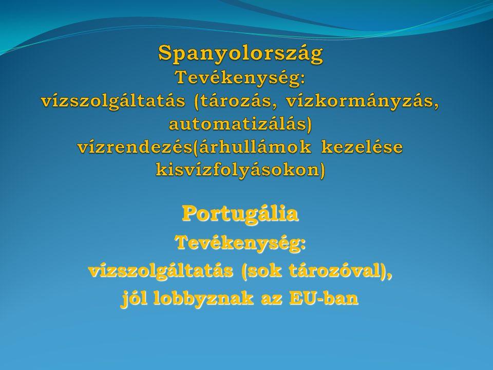 PortugáliaTevékenység: vízszolgáltatás (sok tározóval), jól lobbyznak az EU-ban