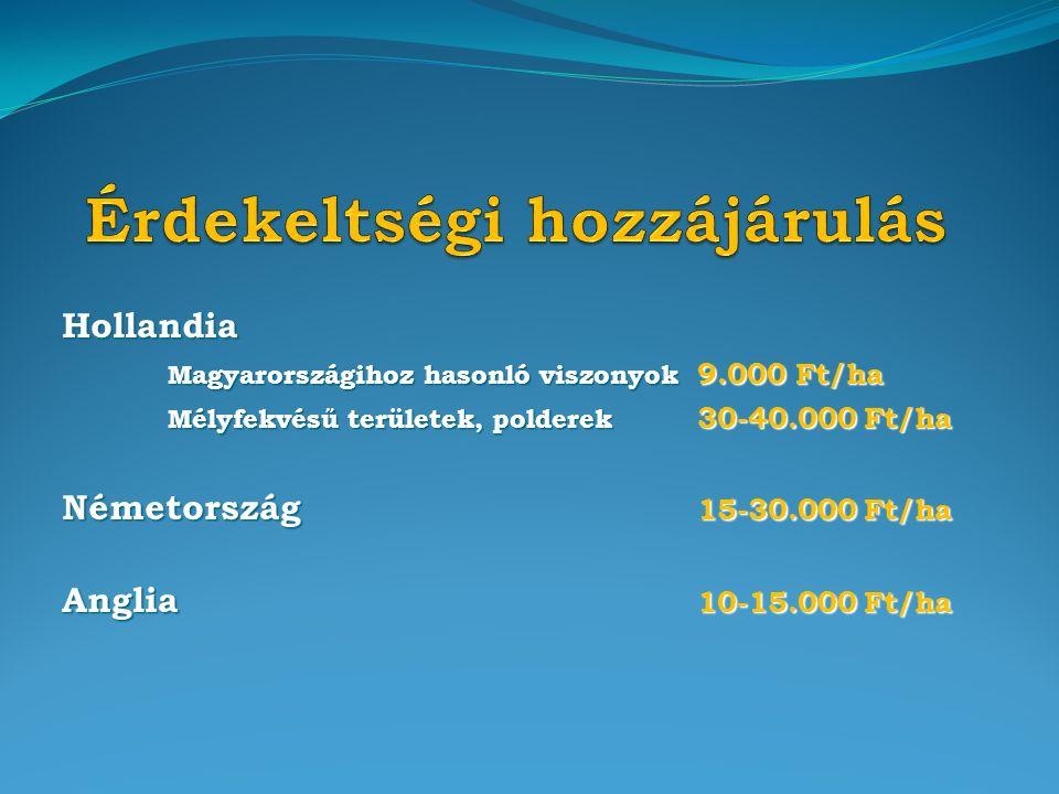 Hollandia Magyarországihoz hasonló viszonyok 9.000 Ft/ha Mélyfekvésű területek, polderek 30-40.000 Ft/ha Németország 15-30.000 Ft/ha Anglia 10-15.000
