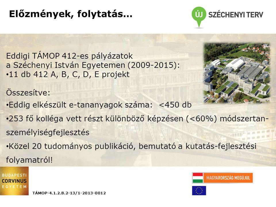 Eddigi TÁMOP 412-es pályázatok a Széchenyi István Egyetemen (2009-2015): 11 db 412 A, B, C, D, E projekt Összesítve: Eddig elkészült e-tananyagok száma: <450 db 253 fő kolléga vett részt különböző képzésen (<60%) módszertan- személyiségfejlesztés Közel 20 tudományos publikáció, bemutató a kutatás-fejlesztési folyamatról.
