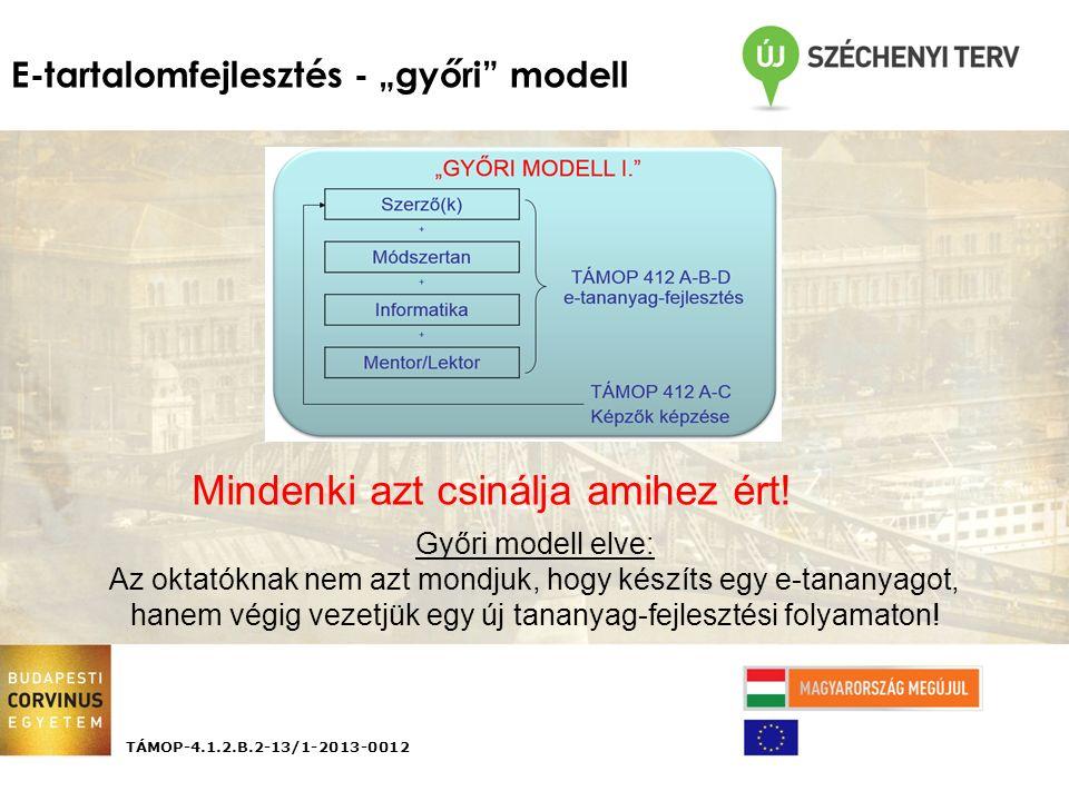 """E-tartalomfejlesztés - """"győri"""" modell Mindenki azt csinálja amihez ért! Győri modell elve: Az oktatóknak nem azt mondjuk, hogy készíts egy e-tananyago"""