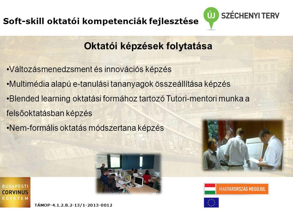 Soft-skill oktatói kompetenciák fejlesztése Oktatói képzések folytatása Változásmenedzsment és innovációs képzés Multimédia alapú e-tanulási tananyagok összeállítása képzés Blended learning oktatási formához tartozó Tutori-mentori munka a felsőoktatásban képzés Nem-formális oktatás módszertana képzés TÁMOP-4.1.2.B.2-13/1-2013-0012