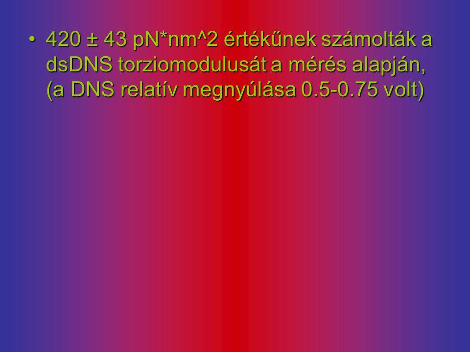 420 ± 43 pN*nm^2 értékűnek számolták a dsDNS torziomodulusát a mérés alapján, (a DNS relatív megnyúlása 0.5-0.75 volt)420 ± 43 pN*nm^2 értékűnek számolták a dsDNS torziomodulusát a mérés alapján, (a DNS relatív megnyúlása 0.5-0.75 volt)