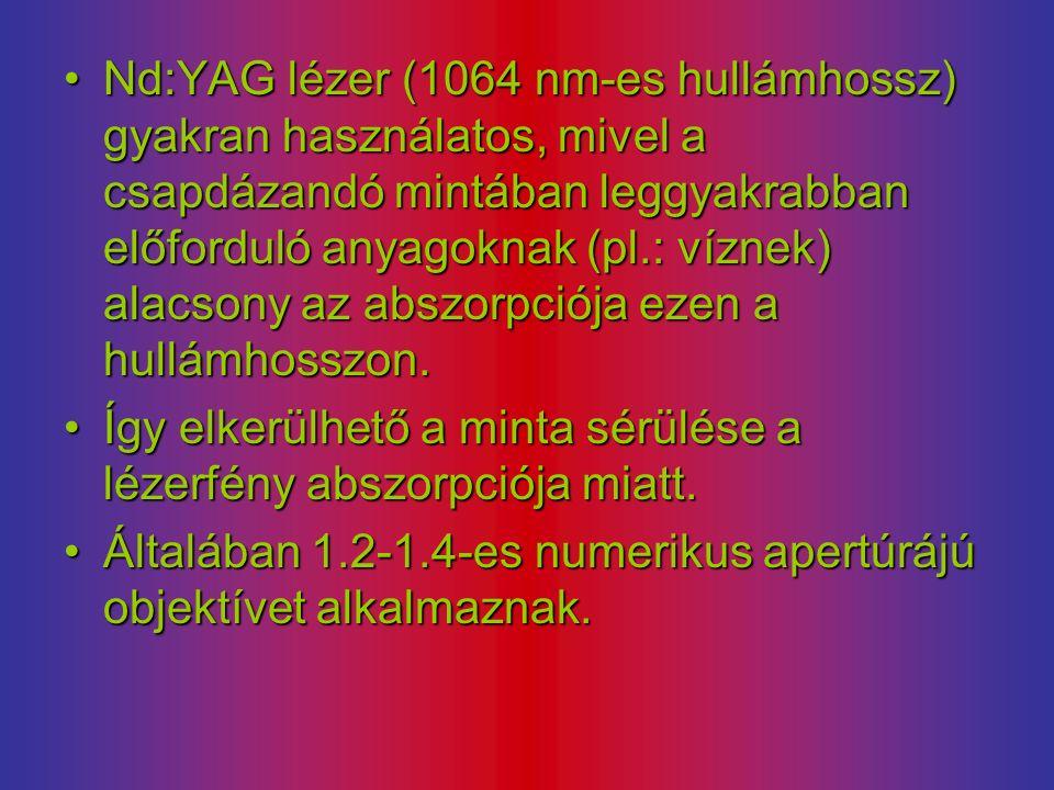 Nd:YAG lézer (1064 nm-es hullámhossz) gyakran használatos, mivel a csapdázandó mintában leggyakrabban előforduló anyagoknak (pl.: víznek) alacsony az abszorpciója ezen a hullámhosszon.Nd:YAG lézer (1064 nm-es hullámhossz) gyakran használatos, mivel a csapdázandó mintában leggyakrabban előforduló anyagoknak (pl.: víznek) alacsony az abszorpciója ezen a hullámhosszon.