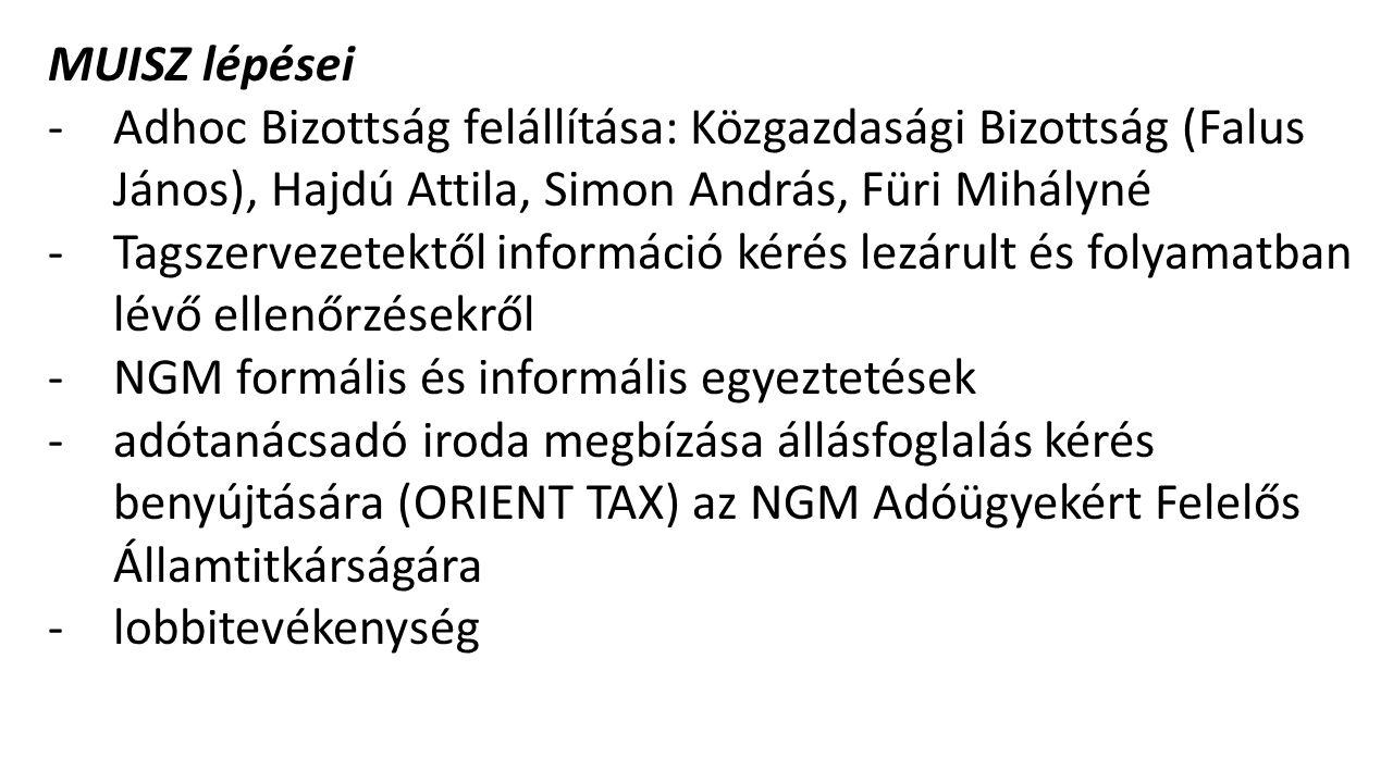 MUISZ lépései -Adhoc Bizottság felállítása: Közgazdasági Bizottság (Falus János), Hajdú Attila, Simon András, Füri Mihályné -Tagszervezetektől információ kérés lezárult és folyamatban lévő ellenőrzésekről -NGM formális és informális egyeztetések -adótanácsadó iroda megbízása állásfoglalás kérés benyújtására (ORIENT TAX) az NGM Adóügyekért Felelős Államtitkárságára -lobbitevékenység