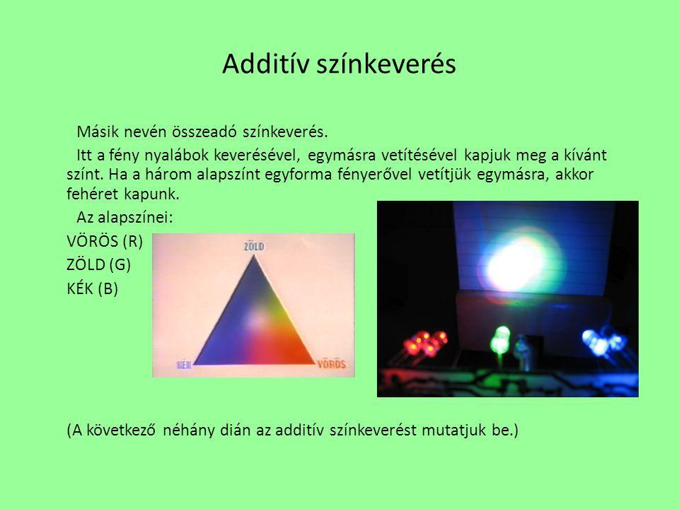 Additív színkeverés Másik nevén összeadó színkeverés.