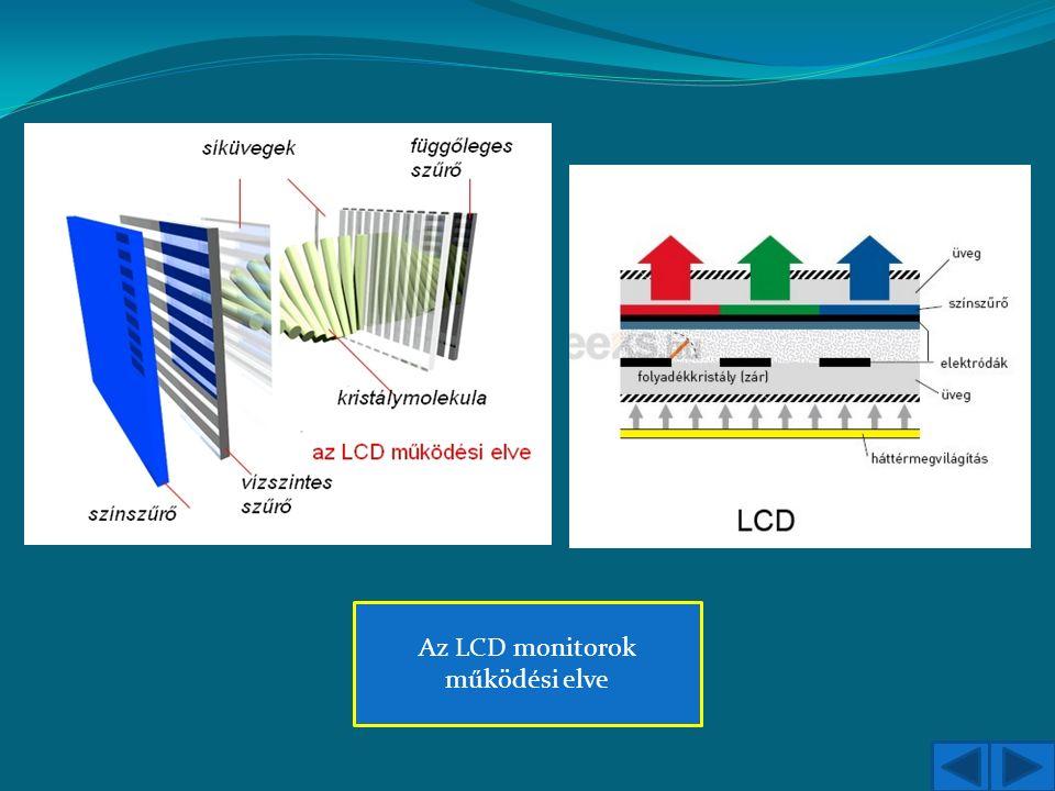 Az LCD monitorok működési elve