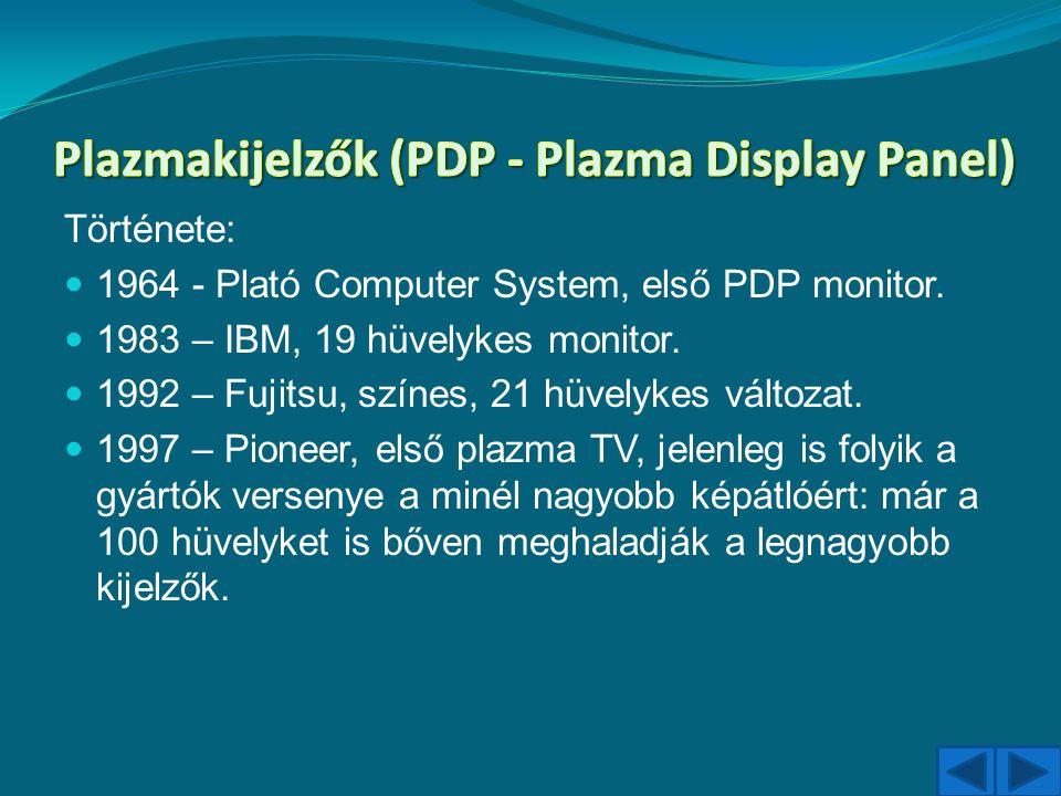 Története: 1964 - Plató Computer System, első PDP monitor. 1983 – IBM, 19 hüvelykes monitor. 1992 – Fujitsu, színes, 21 hüvelykes változat. 1997 – Pio