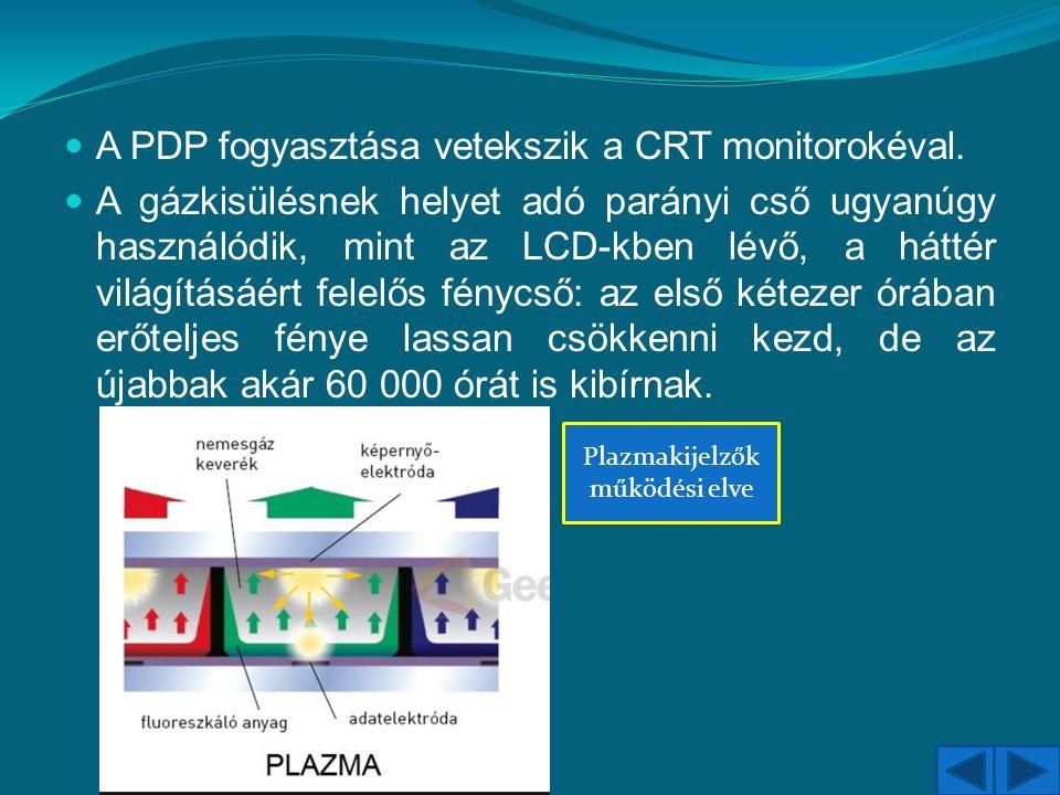 A PDP fogyasztása vetekszik a CRT monitorokéval. A gázkisülésnek helyet adó parányi cső ugyanúgy használódik, mint az LCD-kben lévő, a háttér világítá