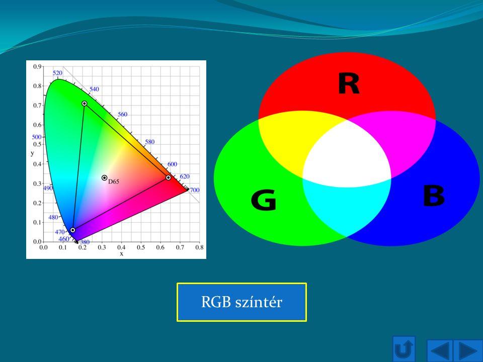 RGB színtér