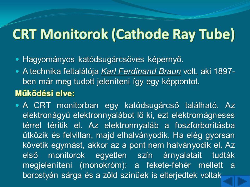 A CRT monitor működési elve
