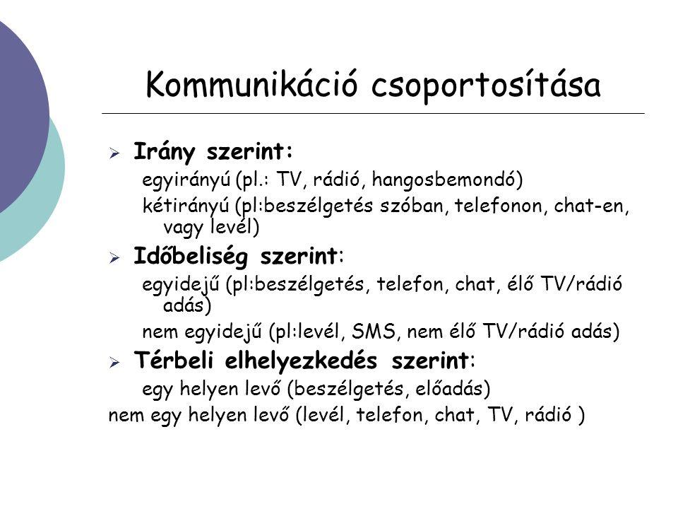 Kommunikáció csoportosítása  Irány szerint: egyirányú (pl.: TV, rádió, hangosbemondó) kétirányú (pl:beszélgetés szóban, telefonon, chat-en, vagy levél)  Időbeliség szerint: egyidejű (pl:beszélgetés, telefon, chat, élő TV/rádió adás) nem egyidejű (pl:levél, SMS, nem élő TV/rádió adás)  Térbeli elhelyezkedés szerint: egy helyen levő (beszélgetés, előadás) nem egy helyen levő (levél, telefon, chat, TV, rádió )