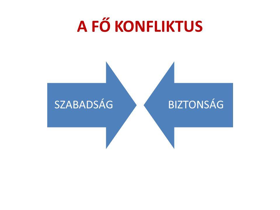 A FŐ KONFLIKTUS SZABADSÁGBIZTONSÁG