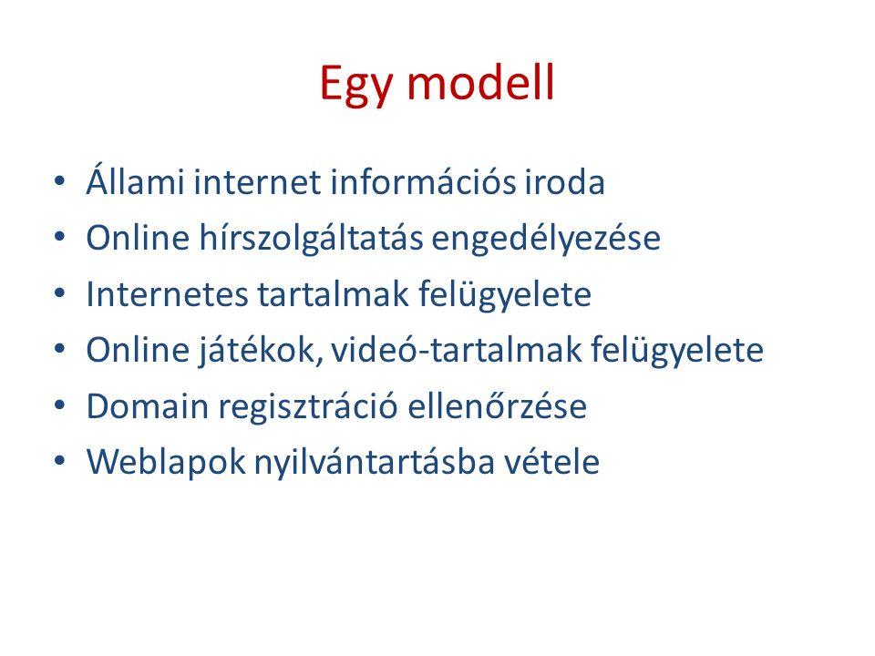 Egy modell Állami internet információs iroda Online hírszolgáltatás engedélyezése Internetes tartalmak felügyelete Online játékok, videó-tartalmak felügyelete Domain regisztráció ellenőrzése Weblapok nyilvántartásba vétele