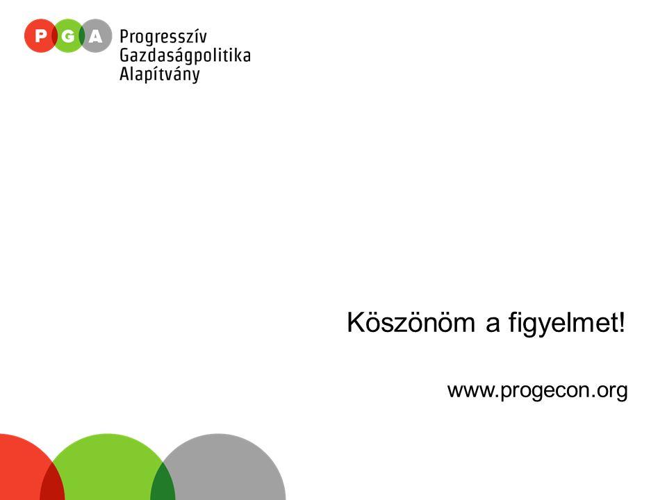Köszönöm a figyelmet! www.progecon.org
