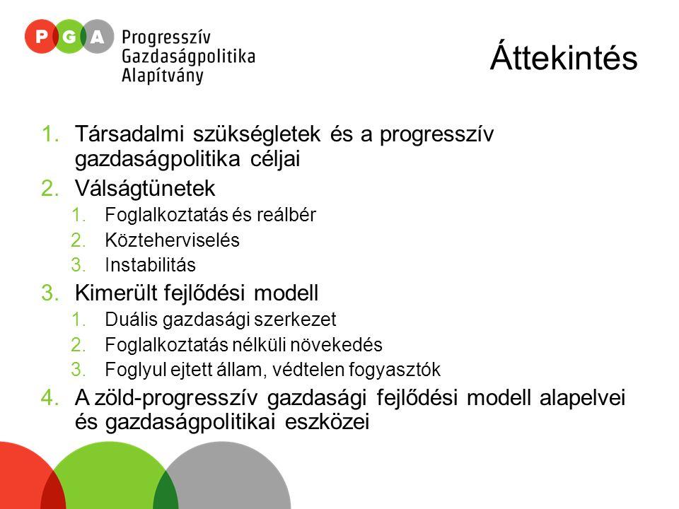 1.Társadalmi szükségletek és a progresszív gazdaságpolitika céljai 2.Válságtünetek 1.Foglalkoztatás és reálbér 2.Közteherviselés 3.Instabilitás 3.Kimerült fejlődési modell 1.Duális gazdasági szerkezet 2.Foglalkoztatás nélküli növekedés 3.Foglyul ejtett állam, védtelen fogyasztók 4.A zöld-progresszív gazdasági fejlődési modell alapelvei és gazdaságpolitikai eszközei Áttekintés