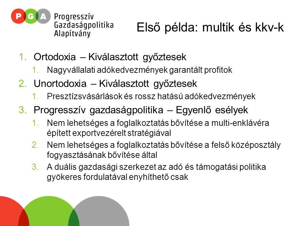 1.Ortodoxia – Kiválasztott győztesek 1.Nagyvállalati adókedvezmények garantált profitok 2.Unortodoxia – Kiválasztott győztesek 1.Presztízsvásárlások és rossz hatású adókedvezmények 3.Progresszív gazdaságpolitika – Egyenlő esélyek 1.Nem lehetséges a foglalkoztatás bővítése a multi-enklávéra épített exportvezérelt stratégiával 2.Nem lehetséges a foglalkoztatás bővítése a felső középosztály fogyasztásának bővítése által 3.A duális gazdasági szerkezet az adó és támogatási politika gyökeres fordulatával enyhíthető csak Első példa: multik és kkv-k