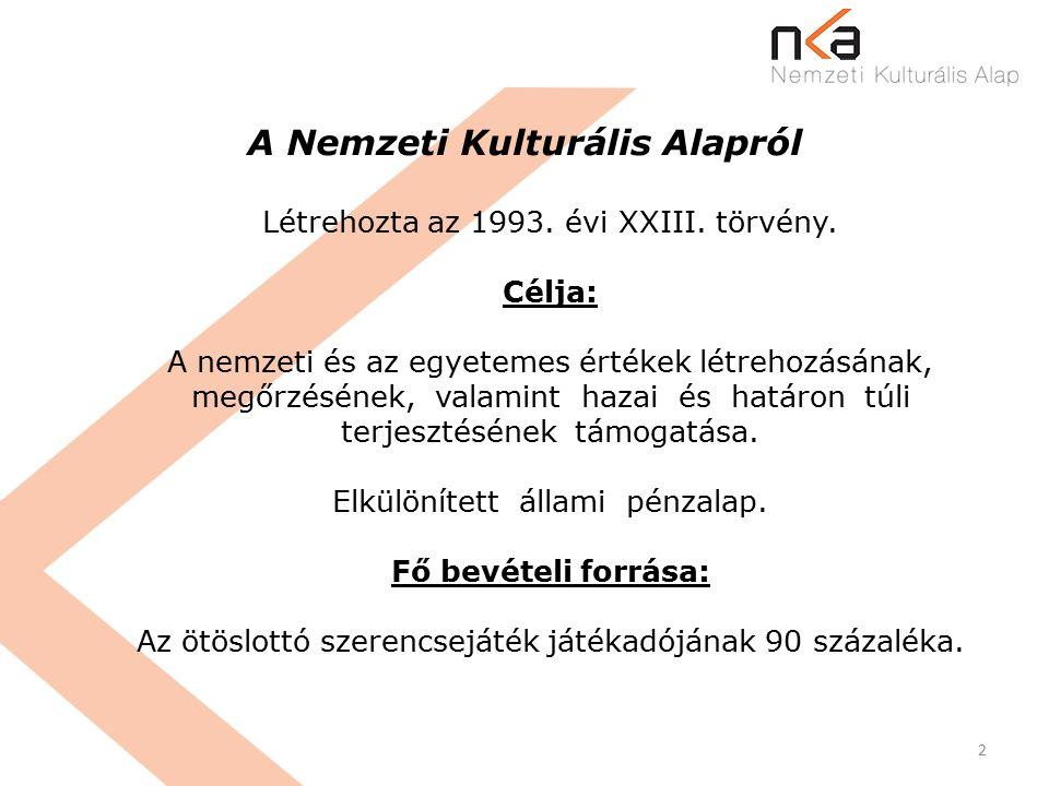 2 A Nemzeti Kulturális Alapról Létrehozta az 1993.