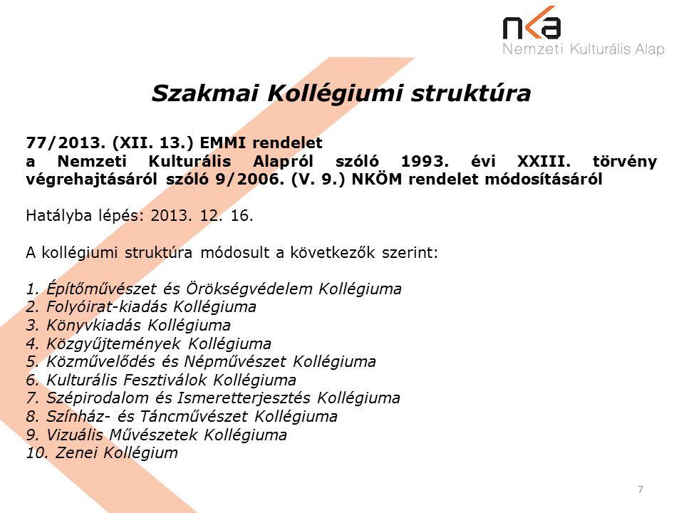 7 Szakmai Kollégiumi struktúra 77/2013. (XII.