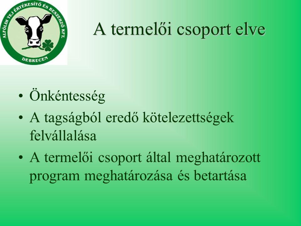 A termelői csoport elve Önkéntesség A tagságból eredő kötelezettségek felvállalása A termelői csoport által meghatározott program meghatározása és betartása