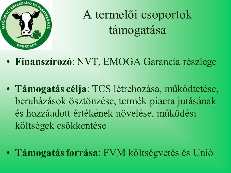 A termelői csoportok támogatása Finanszírozó: NVT, EMOGA Garancia részlege Támogatás célja: TCS létrehozása, működtetése, beruházások ösztönzése, termék piacra jutásának és hozzáadott értékének növelése, működési költségek csökkentése Támogatás forrása: FVM költségvetés és Unió