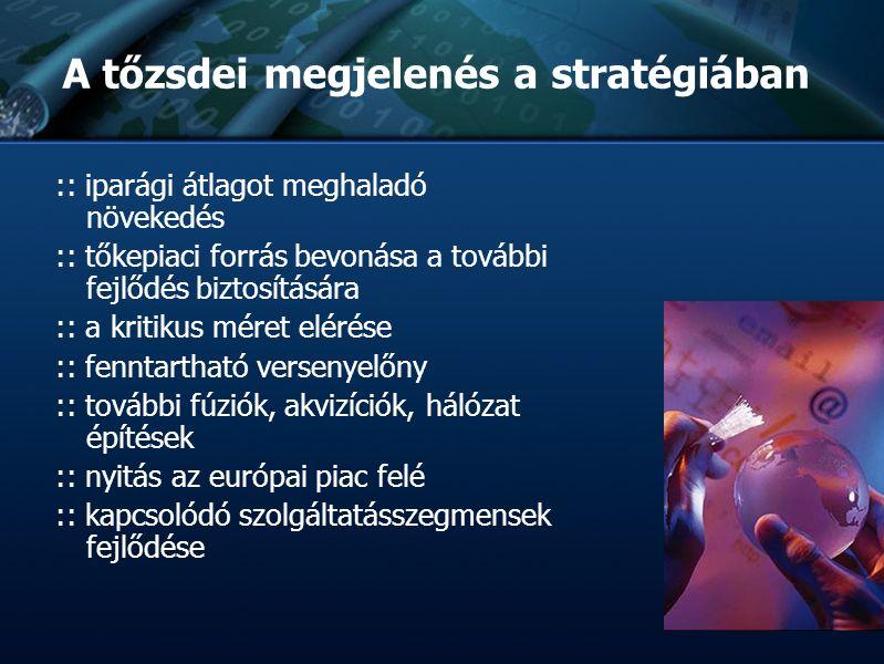 :: TvNetWork Rt. :: Tőzsdeképes Cégek Klubja :: :: :: Bemutatkozás :: :: :: A tőzsdei megjelenés a stratégiában :: iparági átlagot meghaladó növekedés