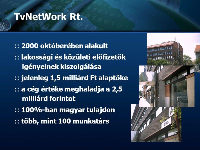 :: TvNetWork Rt. :: Tőzsdeképes Cégek Klubja :: :: :: Bemutatkozás :: :: :: TvNetWork Rt. :: 2000 októberében alakult :: lakossági és közületi előfize