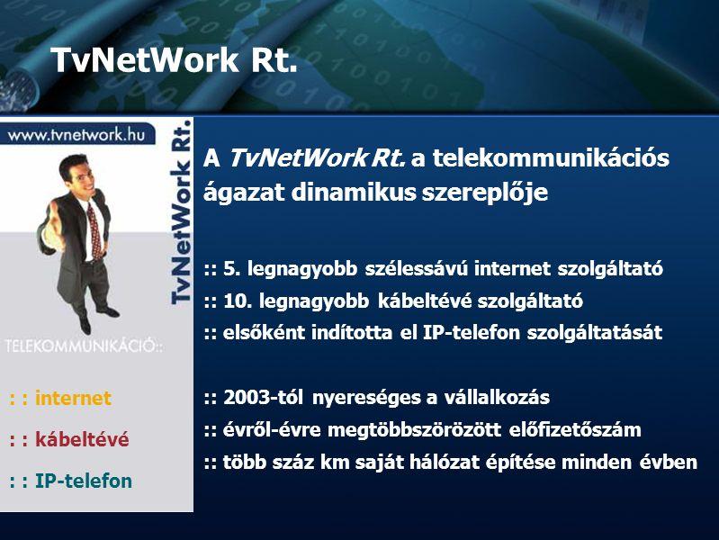 :: TvNetWork Rt. :: Tőzsdeképes Cégek Klubja :: :: :: Bemutatkozás :: :: :: A TvNetWork Rt. a telekommunikációs ágazat dinamikus szereplője :: 5. legn
