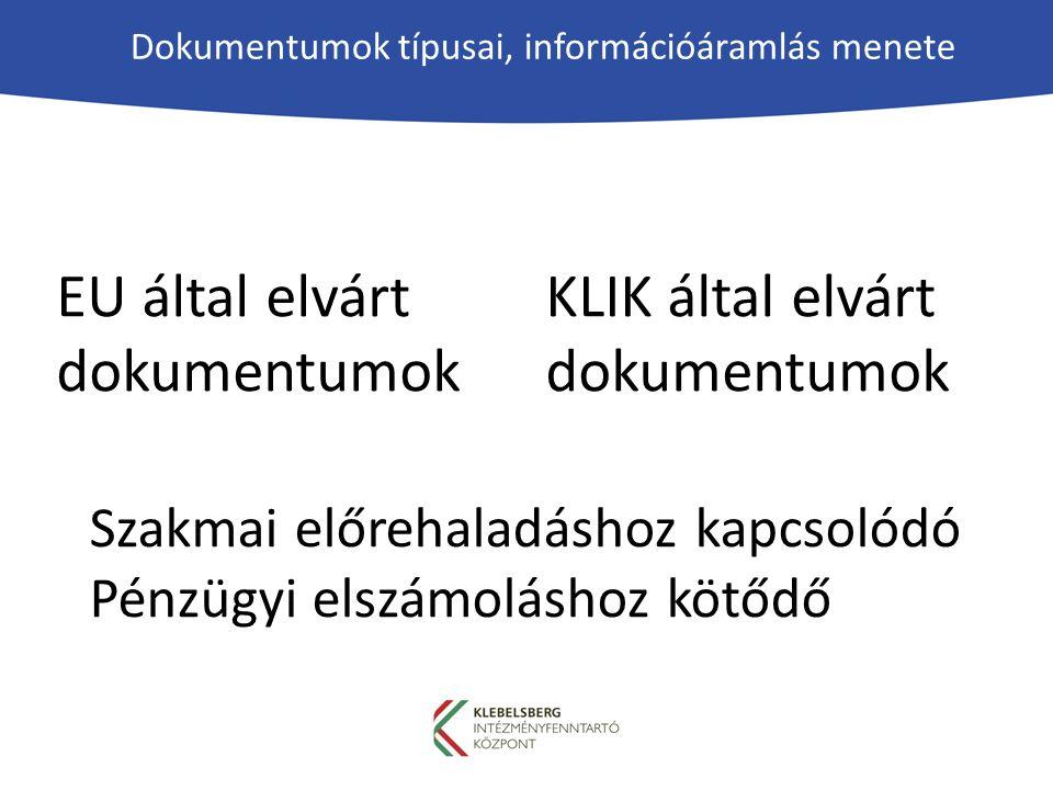 Szakmai előrehaladáshoz kapcsolódó Pénzügyi elszámoláshoz kötődő Dokumentumok típusai, információáramlás menete EU által elvárt dokumentumok KLIK által elvárt dokumentumok