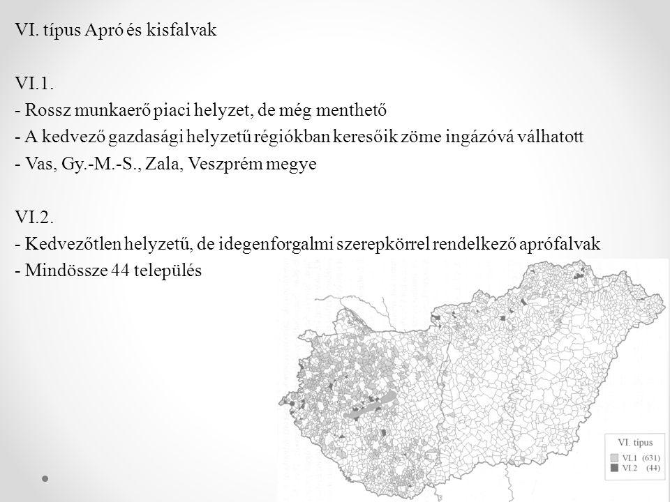 VIII.~Észak-Magyarország B.-A.-Z.