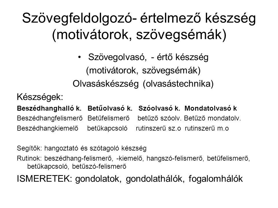 Szövegfeldolgozó- értelmező készség (motivátorok, szövegsémák) Szövegolvasó, - értő készség (motivátorok, szövegsémák) Olvasáskészség (olvasástechnika) Készségek: Beszédhanghalló k.