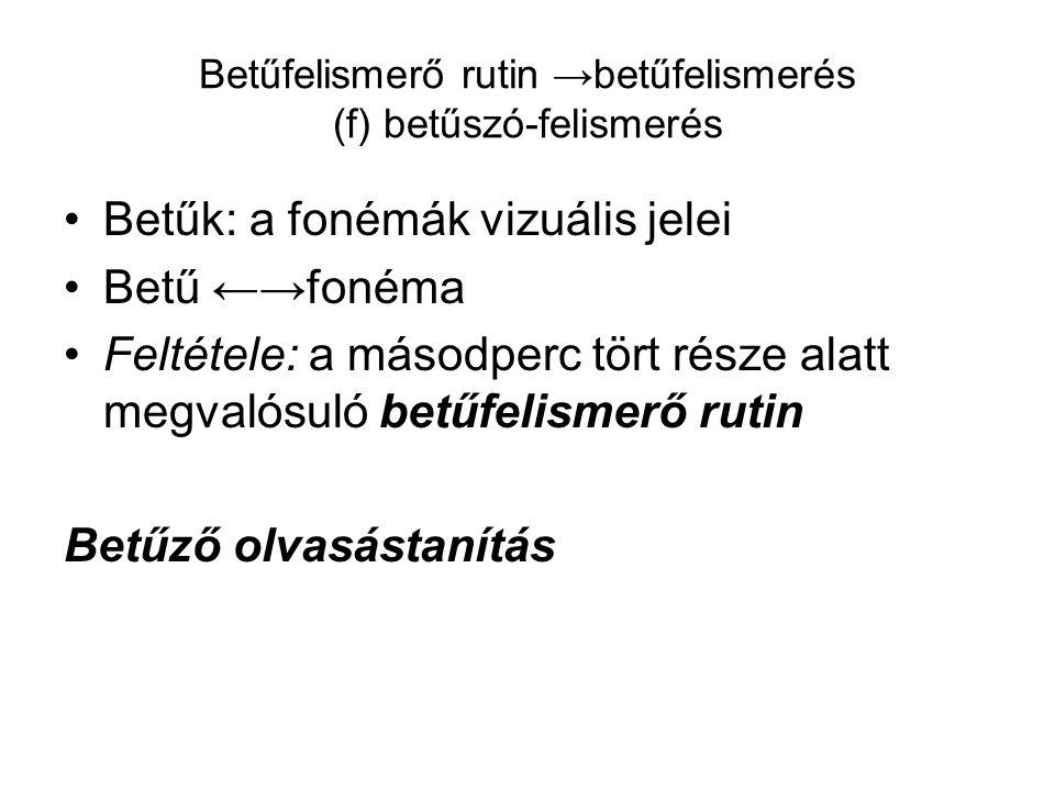 Betűfelismerő rutin →betűfelismerés (f) betűszó-felismerés Betűk: a fonémák vizuális jelei Betű ←→fonéma Feltétele: a másodperc tört része alatt megvalósuló betűfelismerő rutin Betűző olvasástanítás
