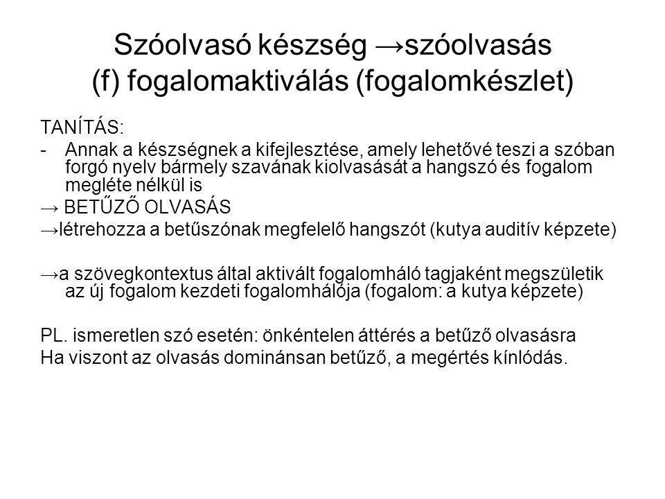 Szóolvasó készség →szóolvasás (f) fogalomaktiválás (fogalomkészlet) TANÍTÁS: -Annak a készségnek a kifejlesztése, amely lehetővé teszi a szóban forgó nyelv bármely szavának kiolvasását a hangszó és fogalom megléte nélkül is → BETŰZŐ OLVASÁS →létrehozza a betűszónak megfelelő hangszót (kutya auditív képzete) →a szövegkontextus által aktivált fogalomháló tagjaként megszületik az új fogalom kezdeti fogalomhálója (fogalom: a kutya képzete) PL.
