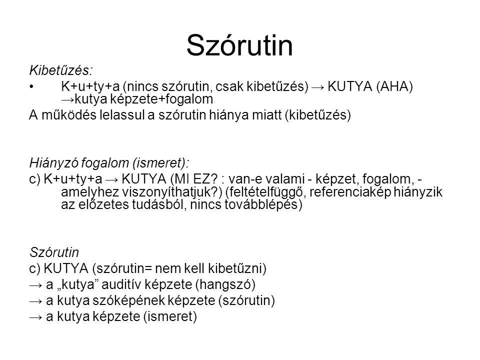 Szórutin Kibetűzés: K+u+ty+a (nincs szórutin, csak kibetűzés) → KUTYA (AHA) →kutya képzete+fogalom A működés lelassul a szórutin hiánya miatt (kibetűzés) Hiányzó fogalom (ismeret): c) K+u+ty+a → KUTYA (MI EZ.