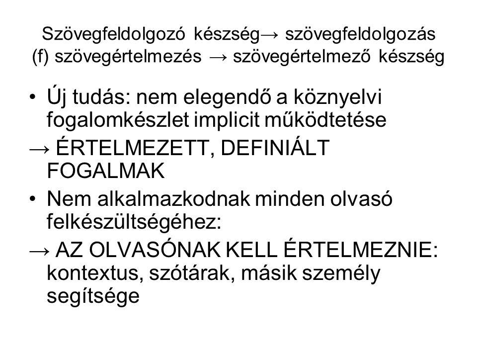 Szövegfeldolgozó készség→ szövegfeldolgozás (f) szövegértelmezés → szövegértelmező készség Új tudás: nem elegendő a köznyelvi fogalomkészlet implicit működtetése → ÉRTELMEZETT, DEFINIÁLT FOGALMAK Nem alkalmazkodnak minden olvasó felkészültségéhez: → AZ OLVASÓNAK KELL ÉRTELMEZNIE: kontextus, szótárak, másik személy segítsége