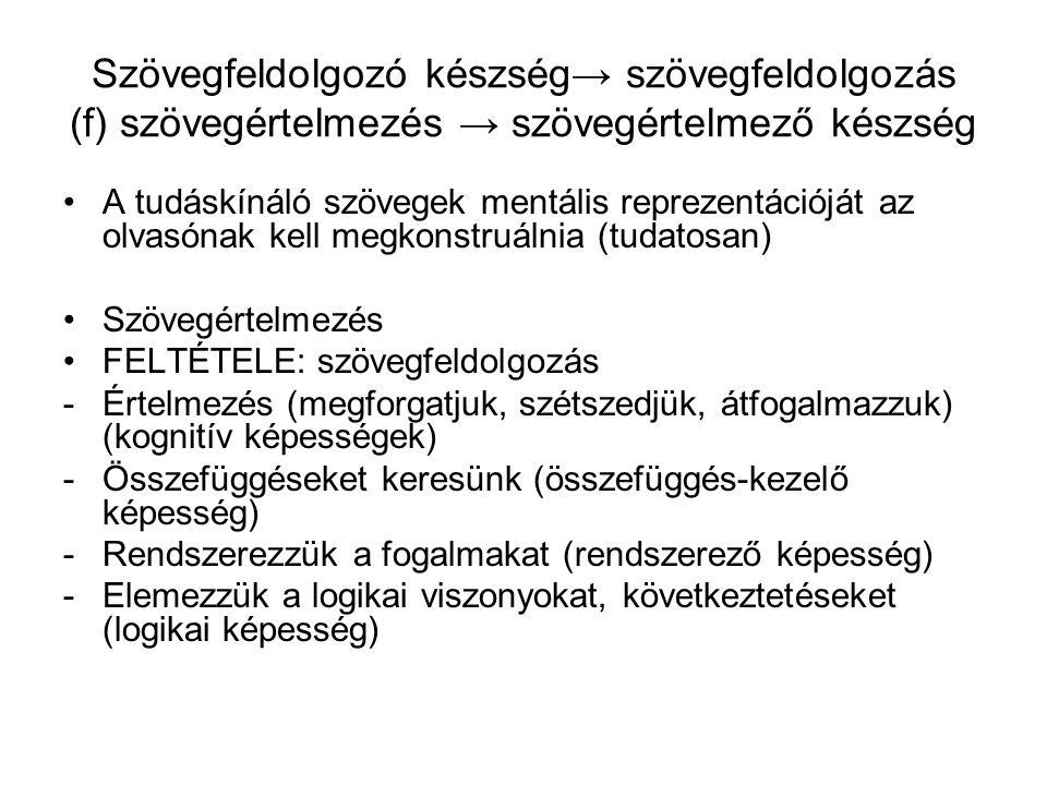 Szövegfeldolgozó készség→ szövegfeldolgozás (f) szövegértelmezés → szövegértelmező készség A tudáskínáló szövegek mentális reprezentációját az olvasónak kell megkonstruálnia (tudatosan) Szövegértelmezés FELTÉTELE: szövegfeldolgozás -Értelmezés (megforgatjuk, szétszedjük, átfogalmazzuk) (kognitív képességek) -Összefüggéseket keresünk (összefüggés-kezelő képesség) -Rendszerezzük a fogalmakat (rendszerező képesség) -Elemezzük a logikai viszonyokat, következtetéseket (logikai képesség)