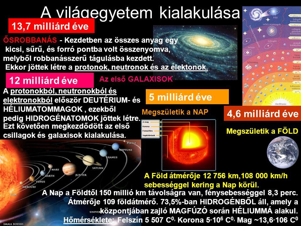 A világegyetem kialakulása 13,7 milliárd éve ŐSROBBANÁS - Kezdetben az összes anyag egy kicsi, sűrű, és forró pontba volt összenyomva, melyből robbanásszerű tágulásba kezdett.