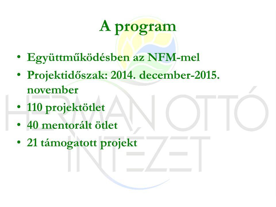 A program Együttműködésben az NFM-mel Projektidőszak: 2014.