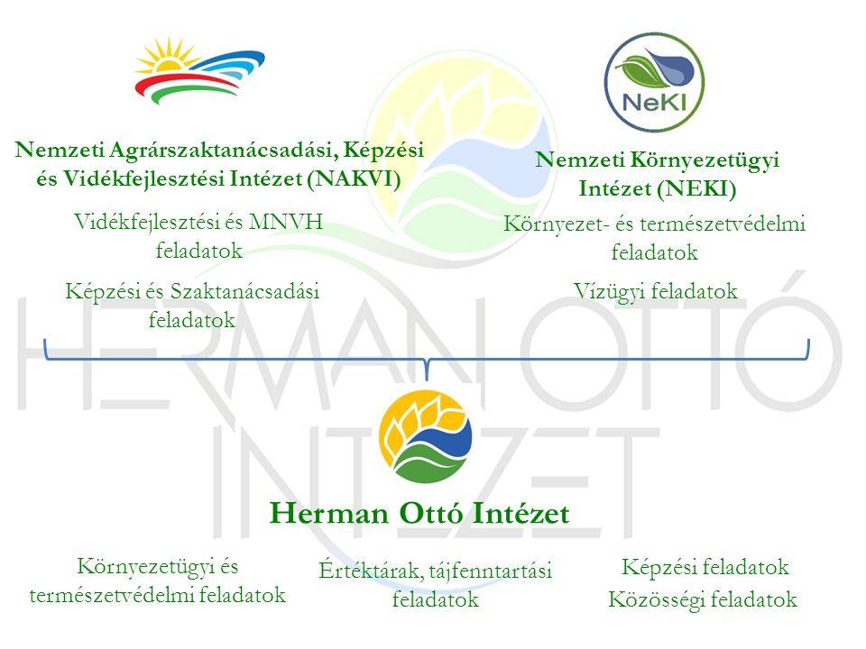 Nemzeti Agrárszaktanácsadási, Képzési és Vidékfejlesztési Intézet (NAKVI) Vidékfejlesztési és MNVH feladatok Képzési és Szaktanácsadási feladatok Nemzeti Környezetügyi Intézet (NEKI) Herman Ottó Intézet Környezet- és természetvédelmi feladatok Vízügyi feladatok Környezetügyi és természetvédelmi feladatok Értéktárak, tájfenntartási feladatok Közösségi feladatok Képzési feladatok
