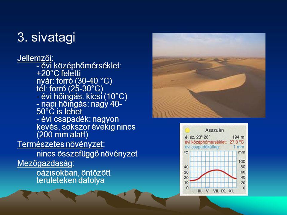 3. sivatagi Jellemzői: - évi középhőmérséklet: +20°C feletti nyár: forró (30-40 °C) tél: forró (25-30°C) - évi hőingás: kicsi (10°C) - napi hőingás: n