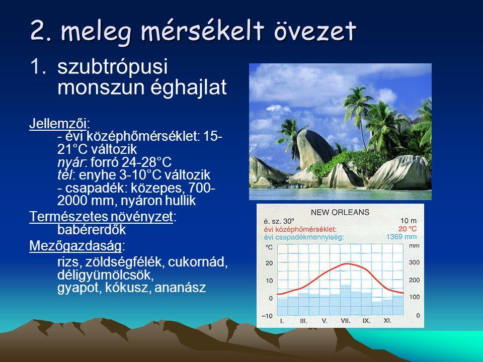 2. meleg mérsékelt övezet 1.szubtrópusi monszun éghajlat Jellemzői: - évi középhőmérséklet: 15- 21°C változik nyár: forró 24-28°C tél: enyhe 3-10°C vá