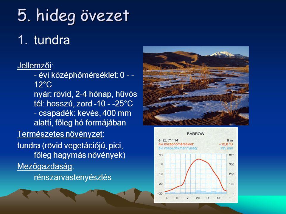 5. hideg övezet 1.tundra Jellemzői: - évi középhőmérséklet: 0 - - 12°C nyár: rövid, 2-4 hónap, hűvös tél: hosszú, zord -10 - -25°C - csapadék: kevés,