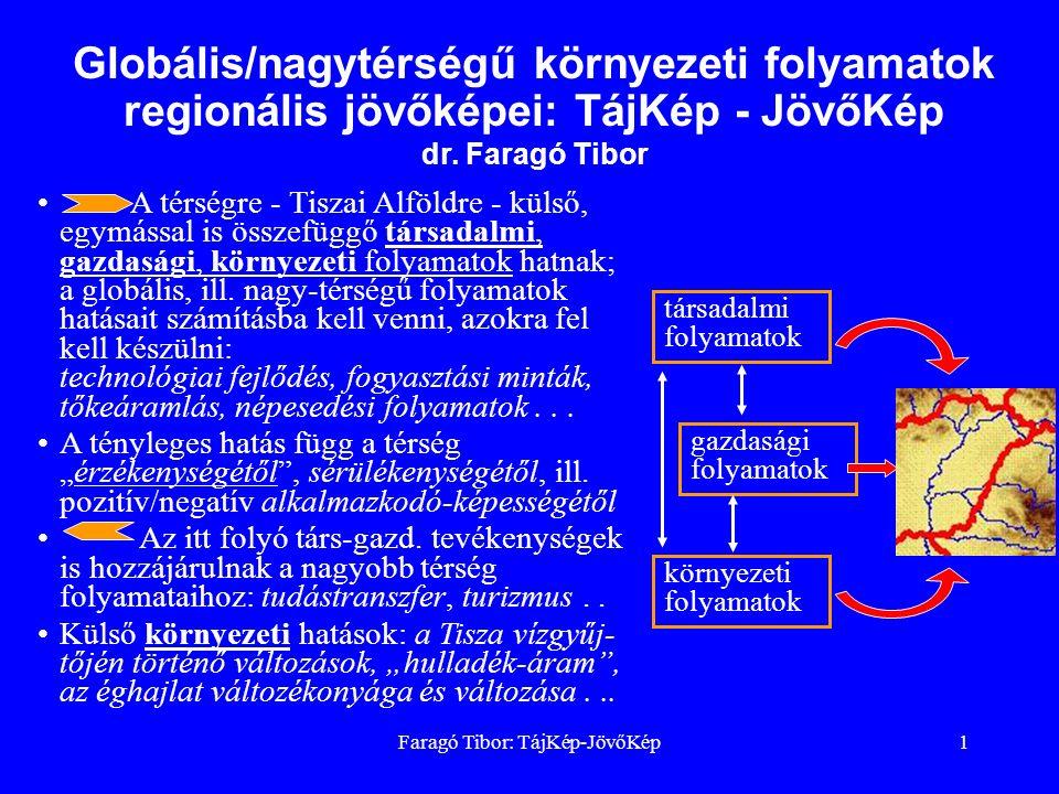 Faragó Tibor: TájKép-JövőKép1 A térségre - Tiszai Alföldre - külső, egymással is összefüggő társadalmi, gazdasági, környezeti folyamatok hatnak; a globális, ill.